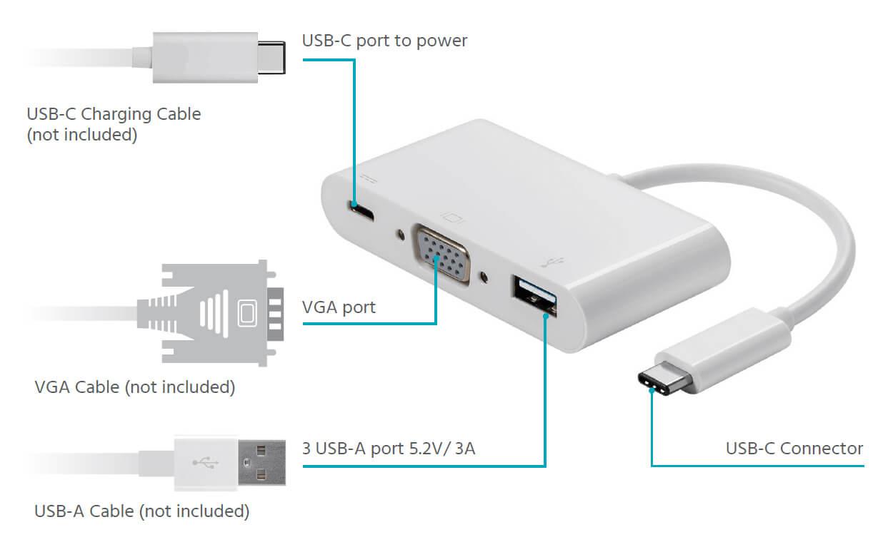 کابل تبدیل چندکاره Type-C به VGA اپل اصلی (اورجینال اپل استور)