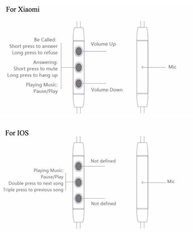 هدفون داخل گوشی شیائومی مدل Pro HD